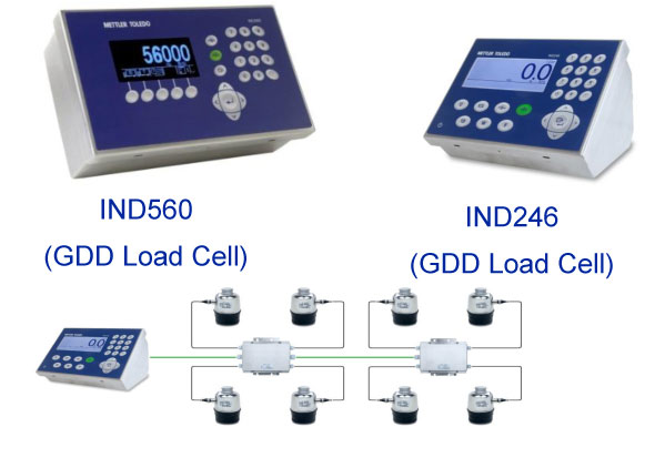 GDD Powercell